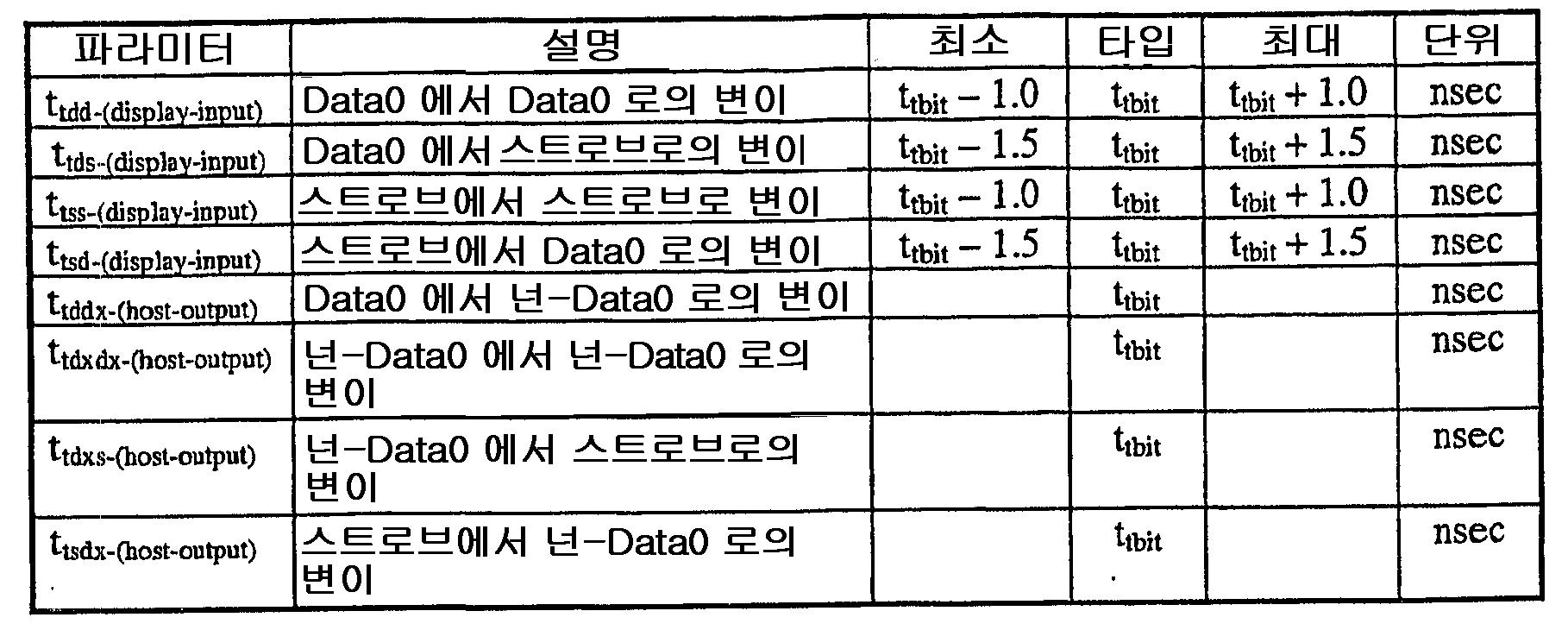 Figure 112006038087534-pct00005