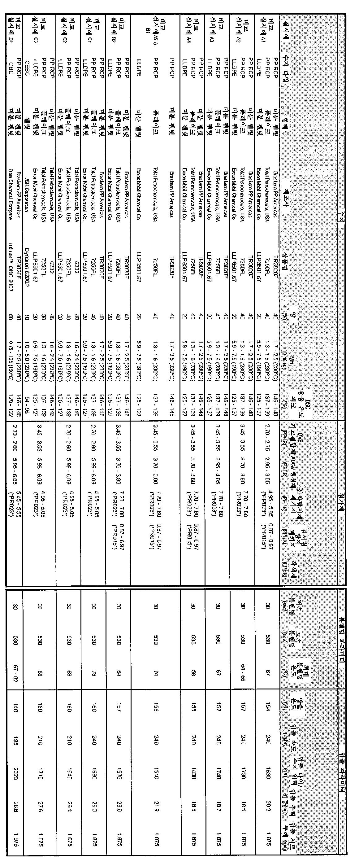 Figure 112013115194302-pct00003