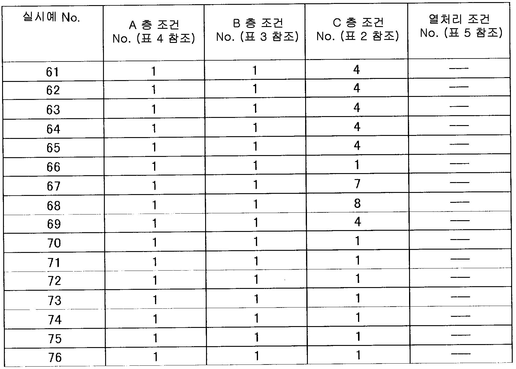 Figure 112014108757265-pct00008