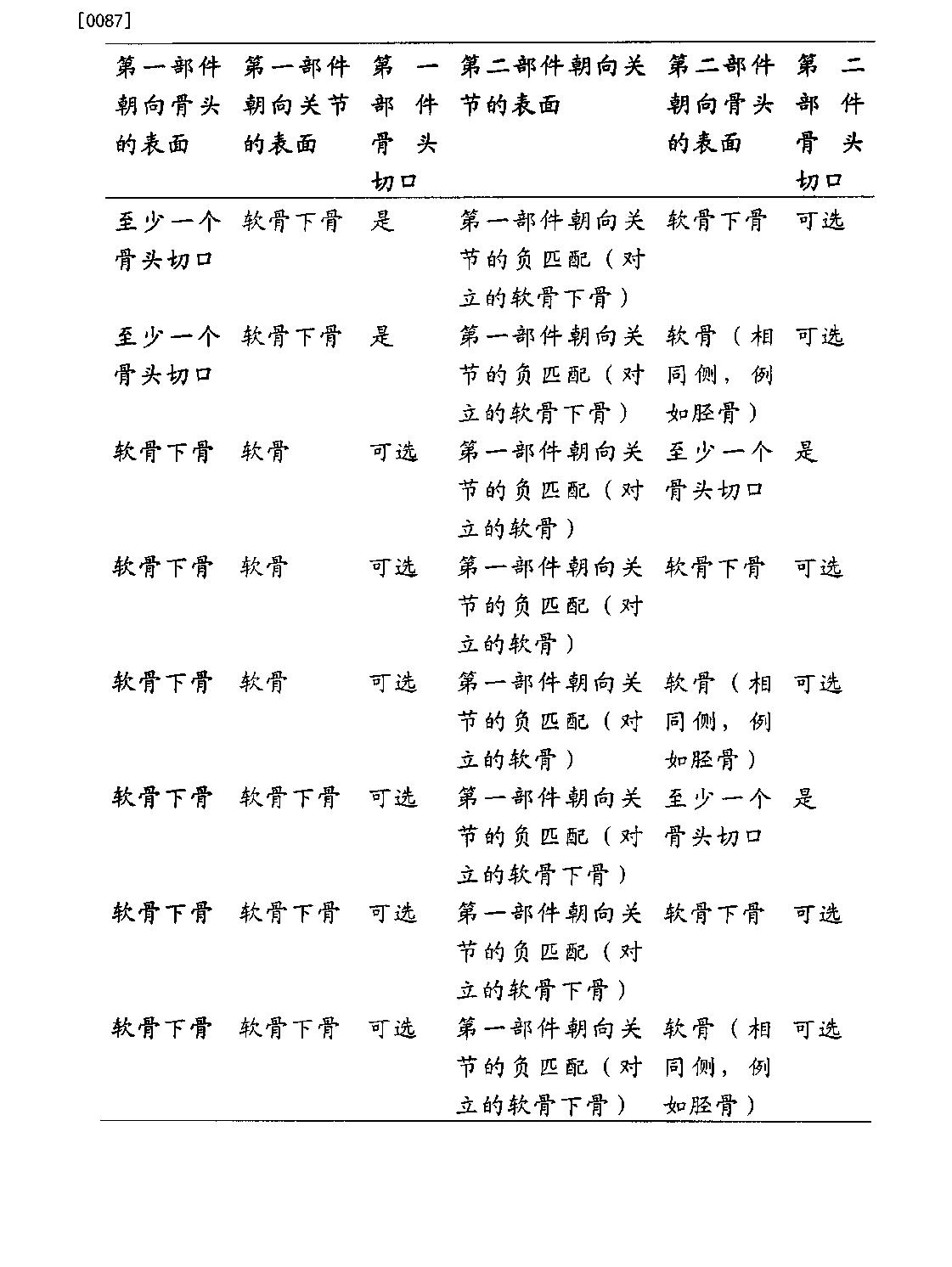 Figure CN102405032BD00161