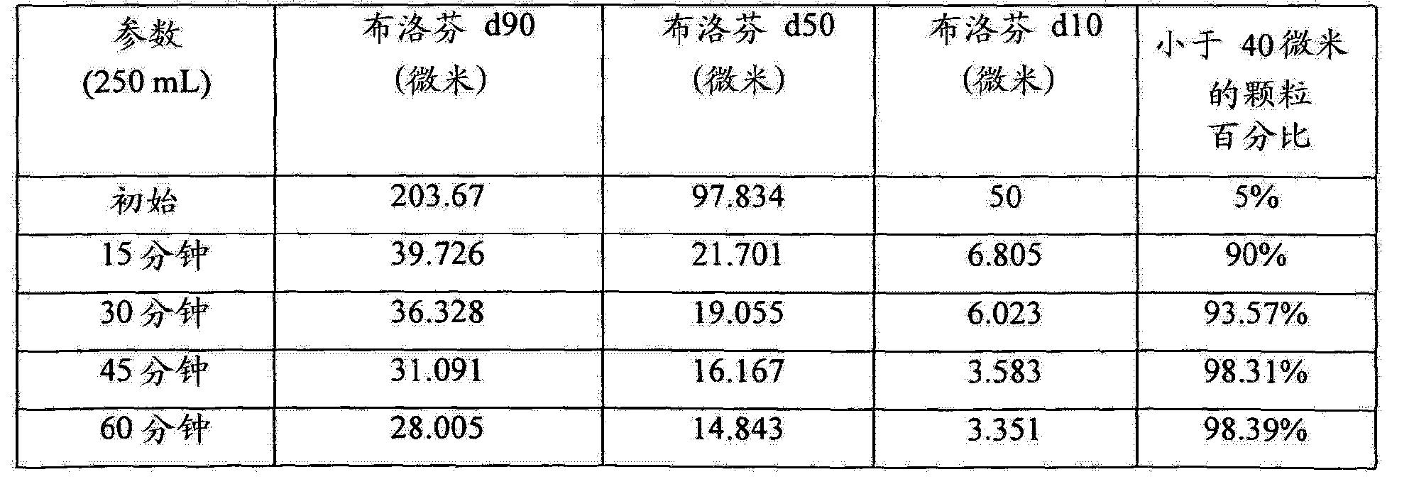 Figure CN103124592BD00201