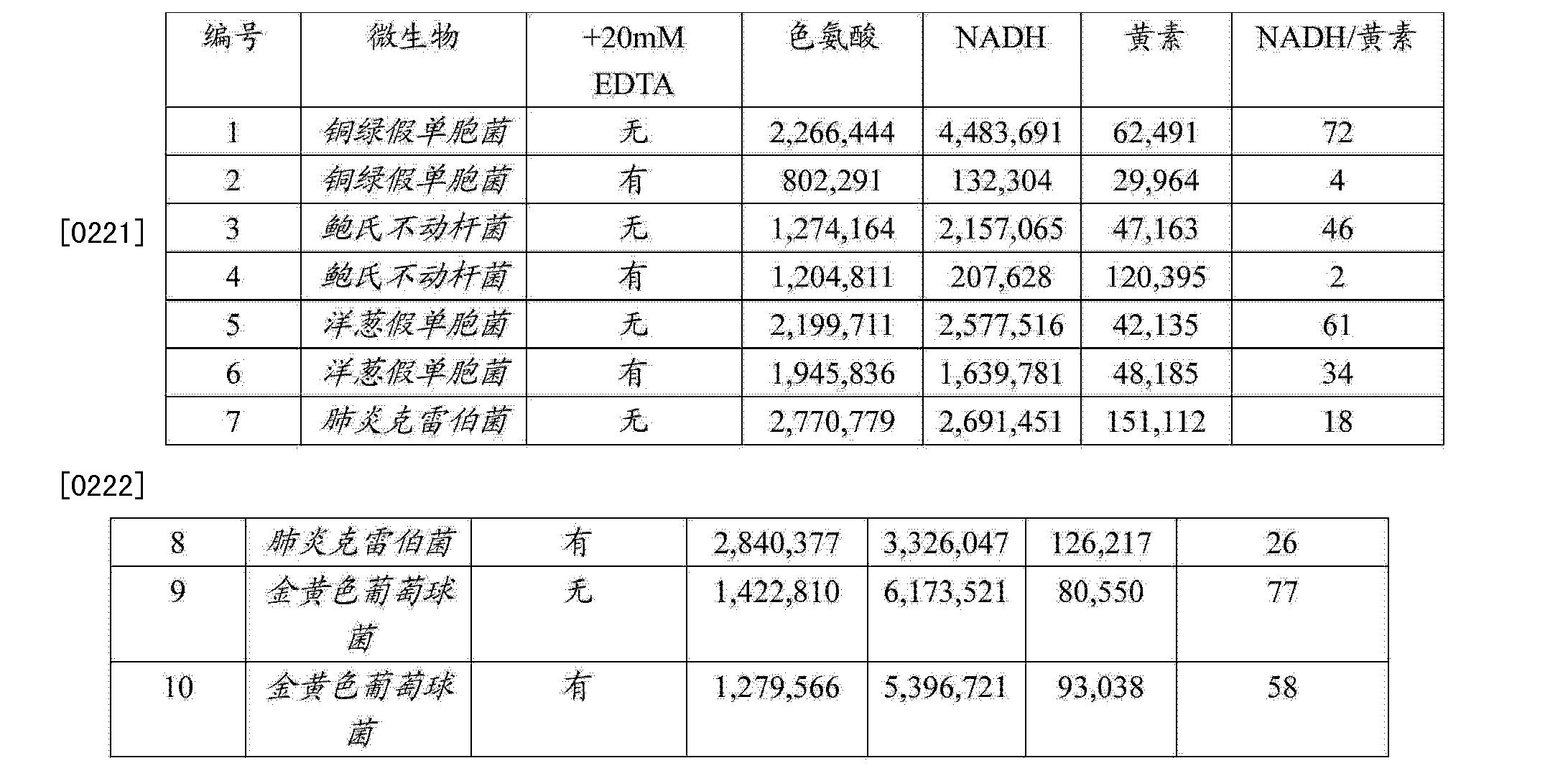 Figure CN102272602BD00311