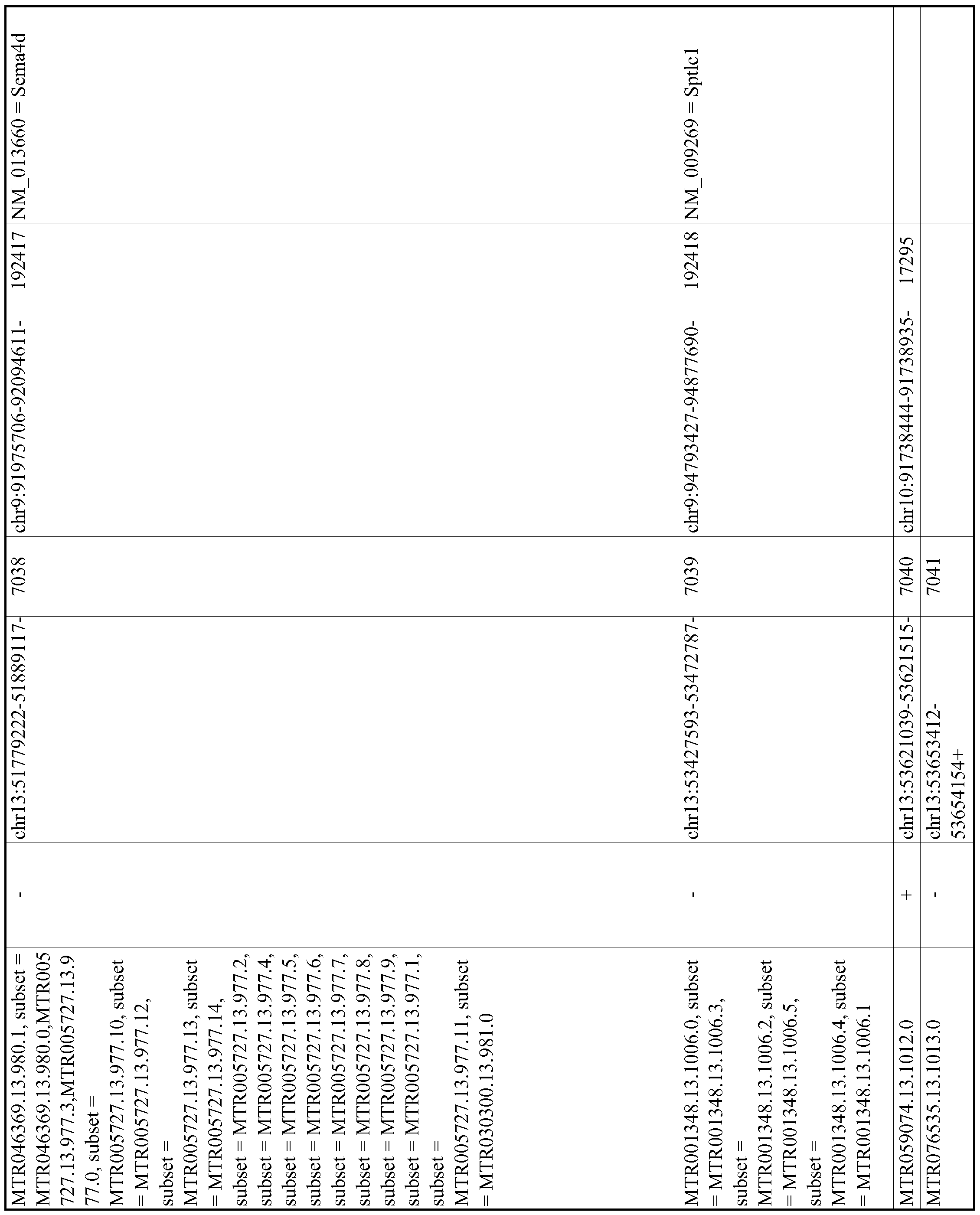 Figure imgf001237_0001