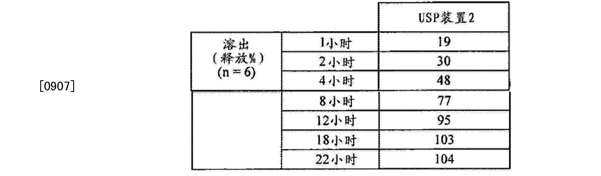 Figure CN102657630BD00781