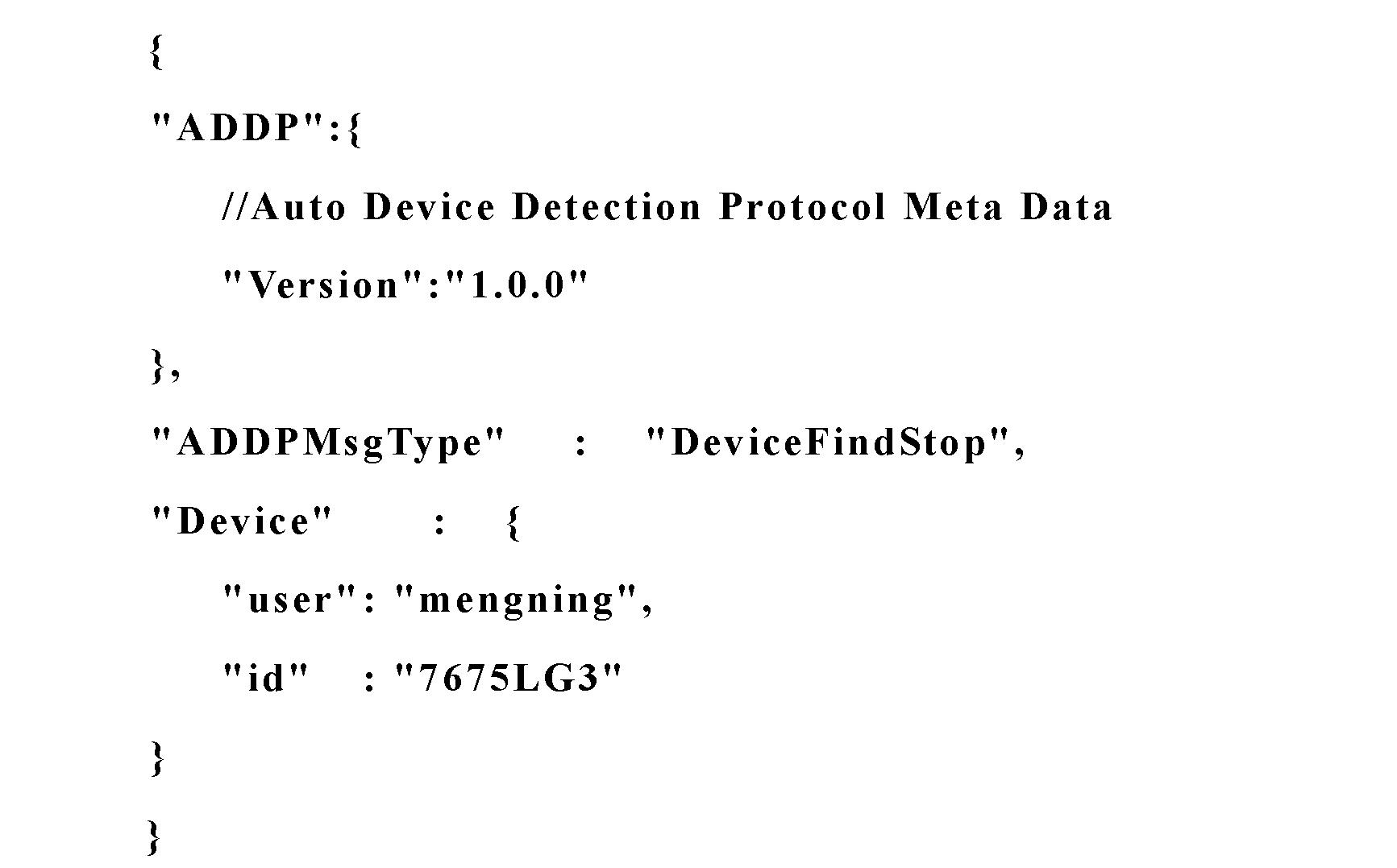 Figure CN102130807AD00122