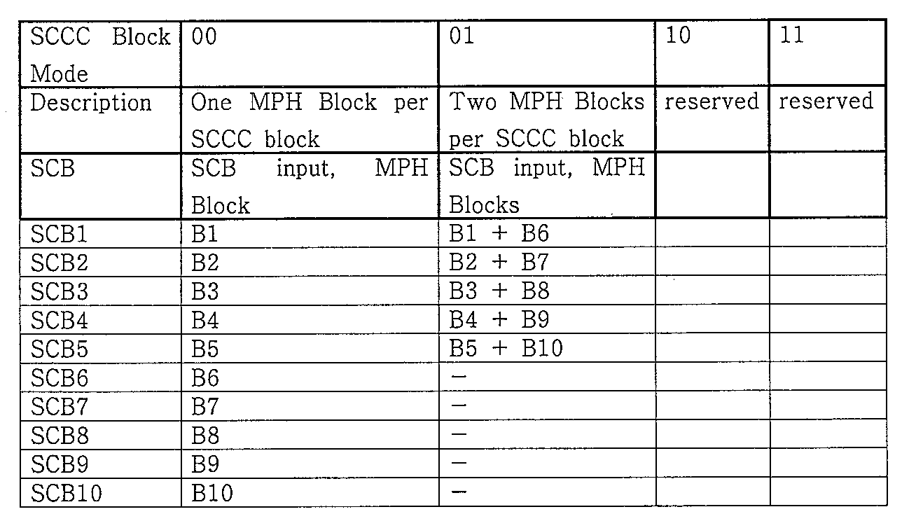Figure 112008045832420-pat00004
