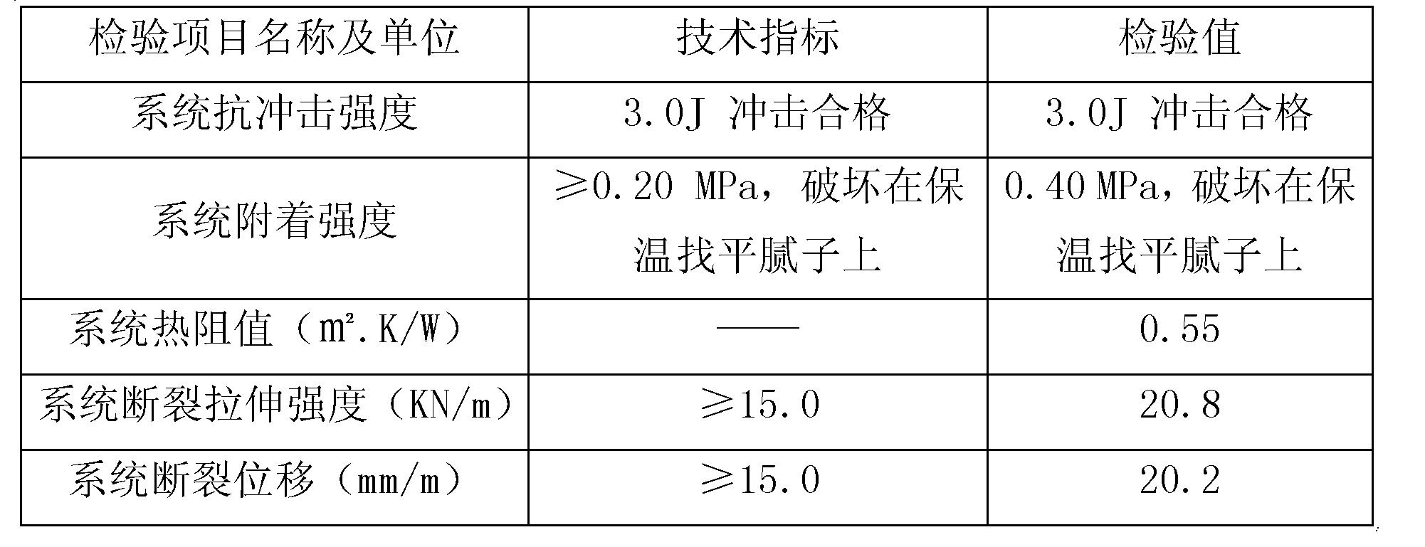 Figure CN102619310AD00091