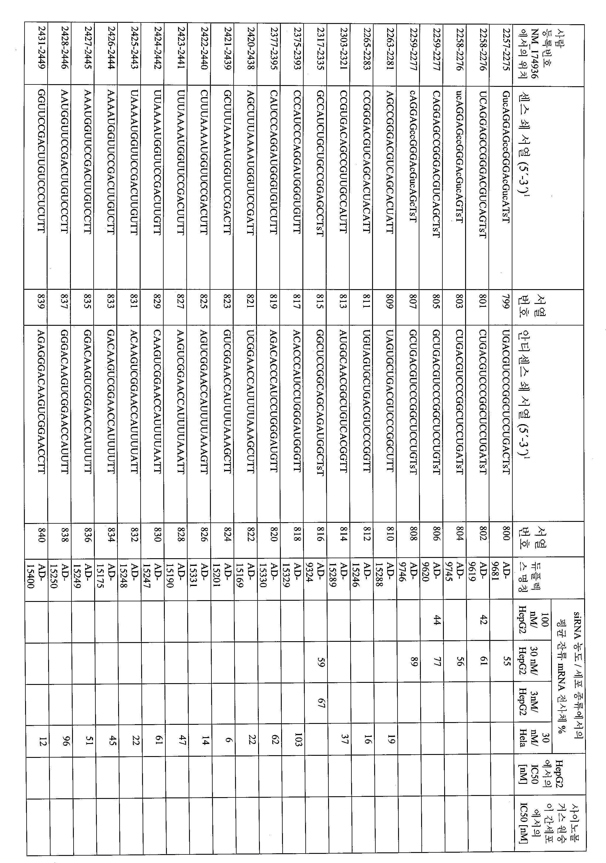 Figure 112008085095997-pct00031