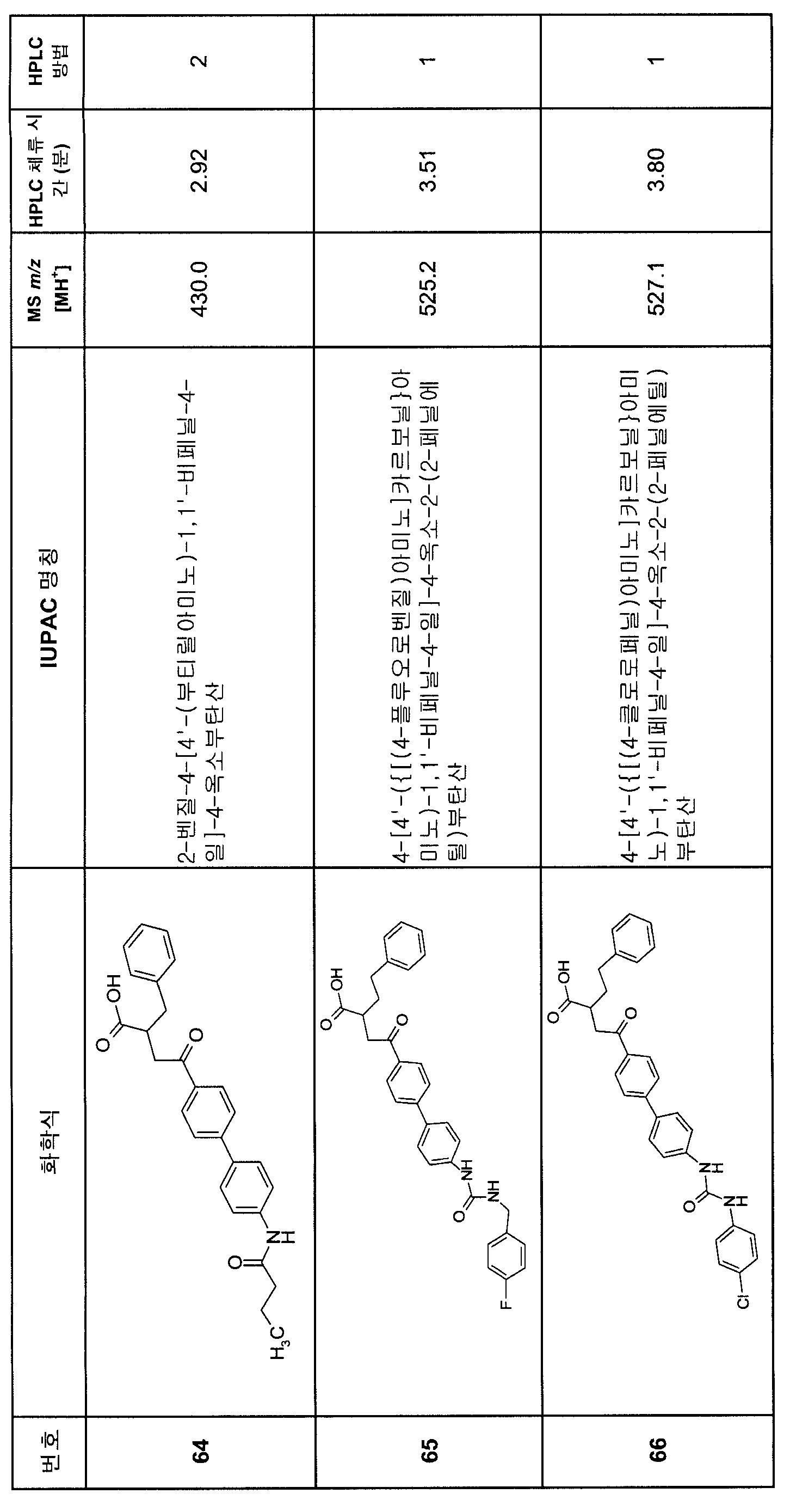 Figure 112007082249387-PCT00170