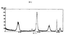 マグネシウム 水 酸化