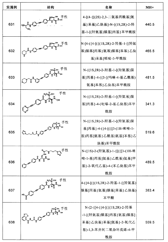 Figure CN102267924AD01991
