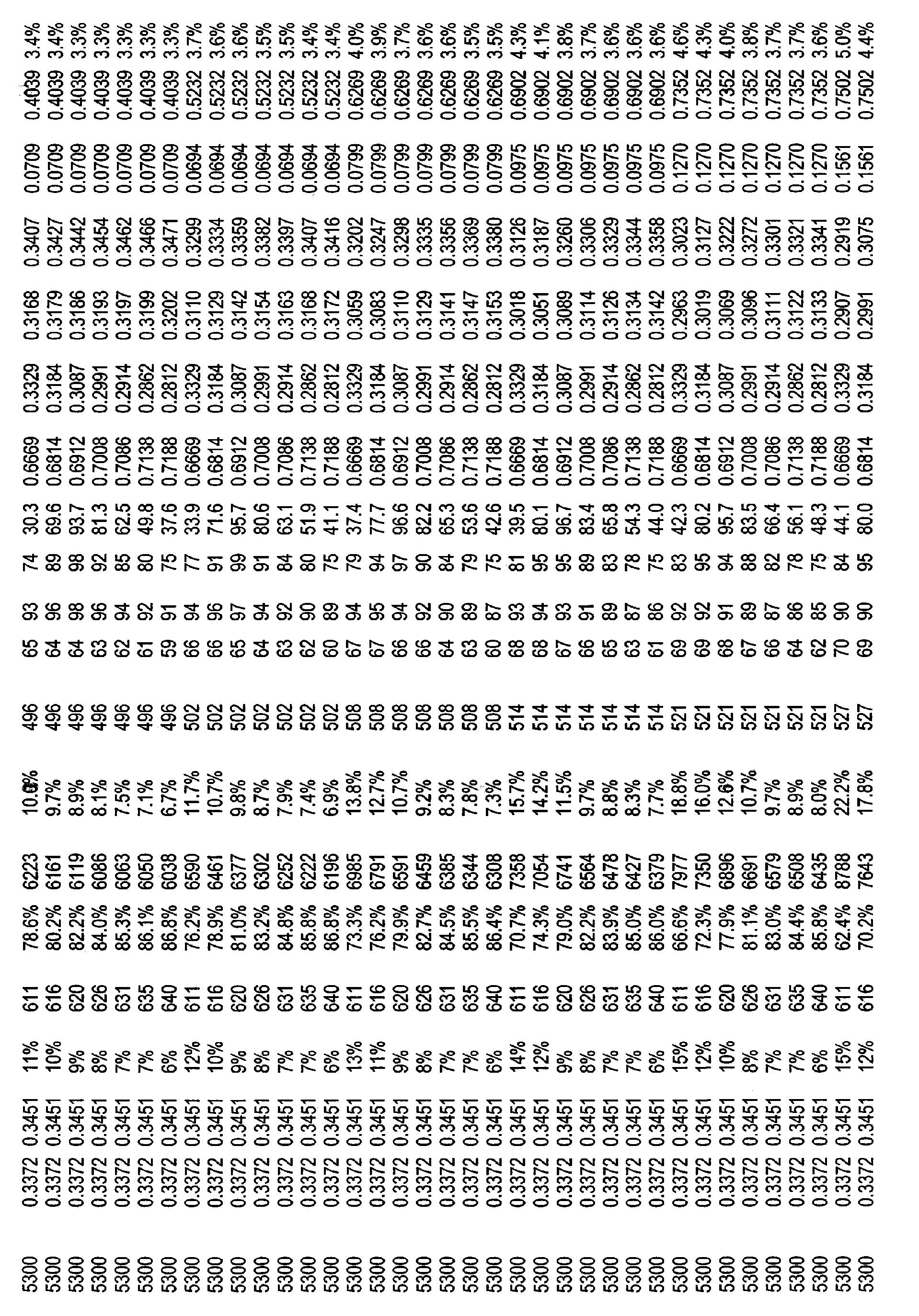Figure CN101821544BD00571