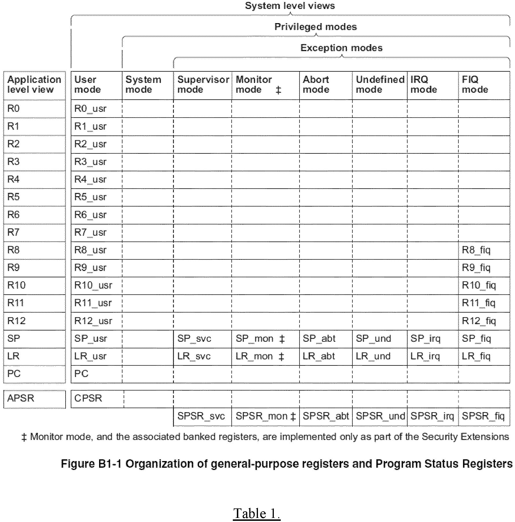EP2508984A1 - Load multiple and store multiple instructions
