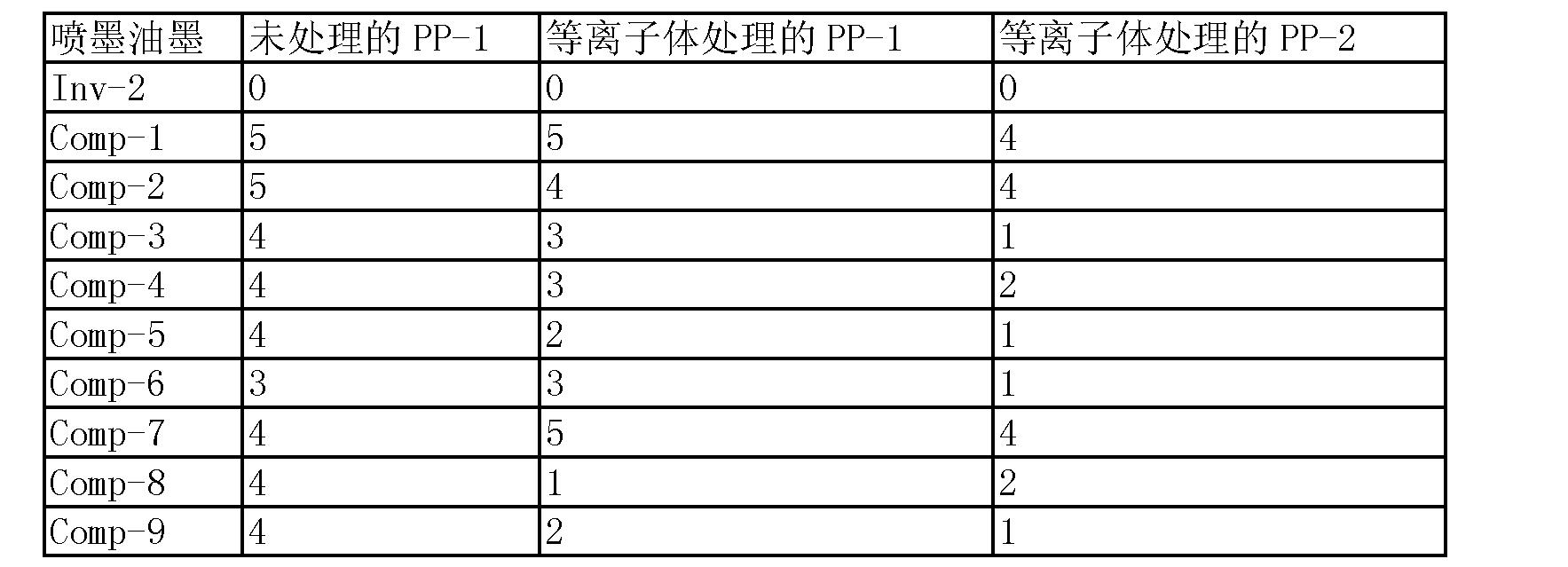 Figure CN104334359AD00262
