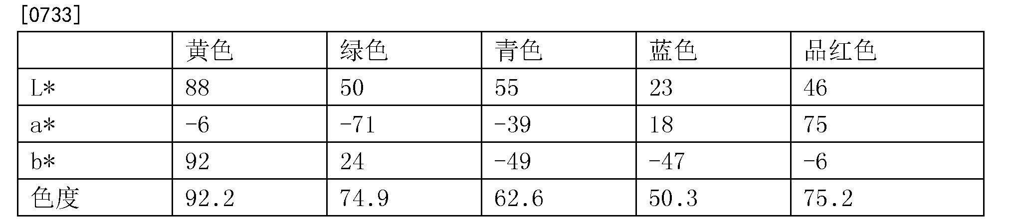 Figure CN104303111BD00581