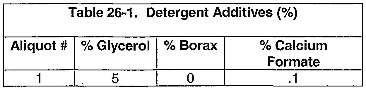 Figure imgf000266_0002