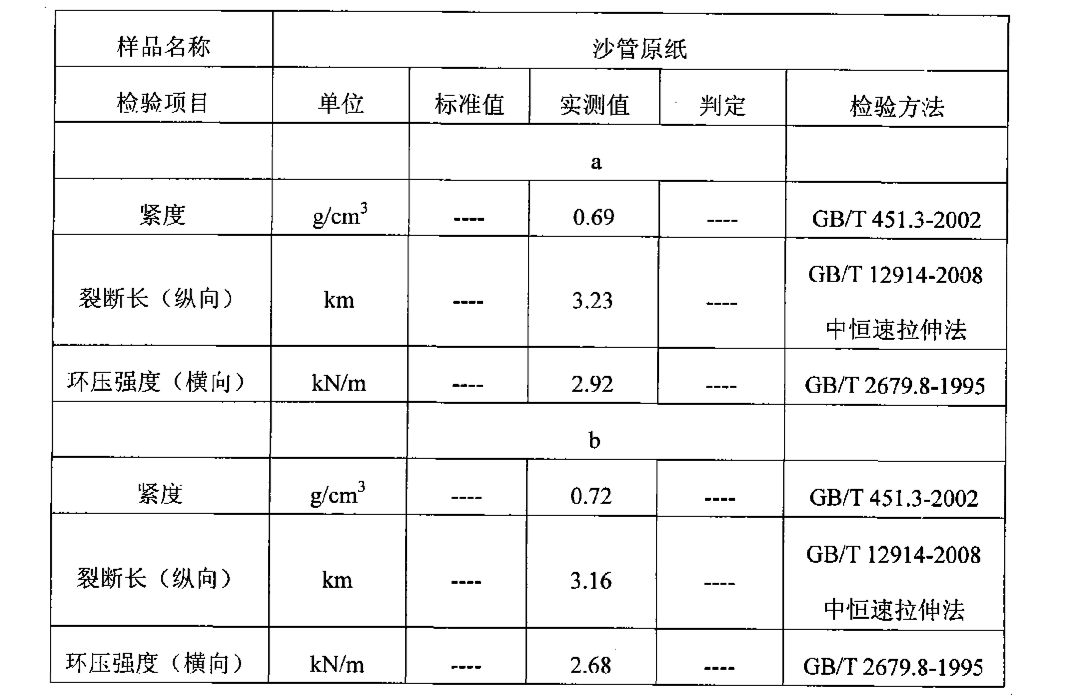 Figure CN101718049BD00051