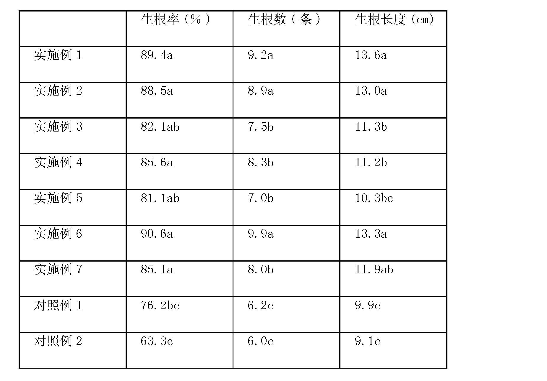 Figure CN101816251BD00101
