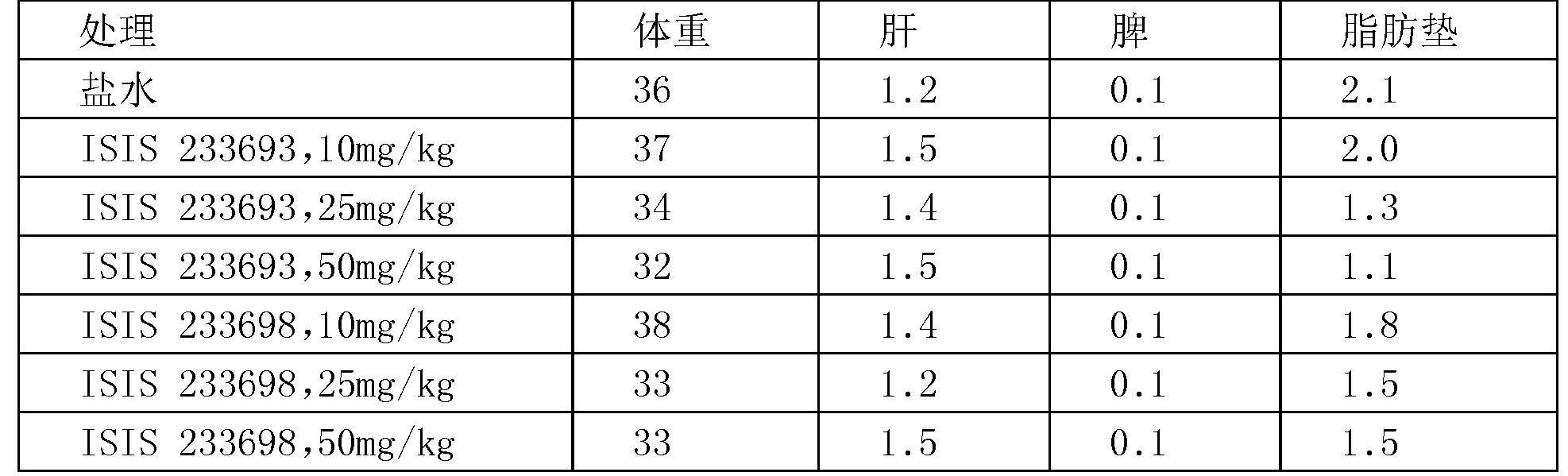 Figure CN102753186BD00482