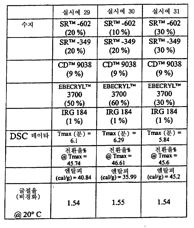 Figure 112005073518496-pct00018