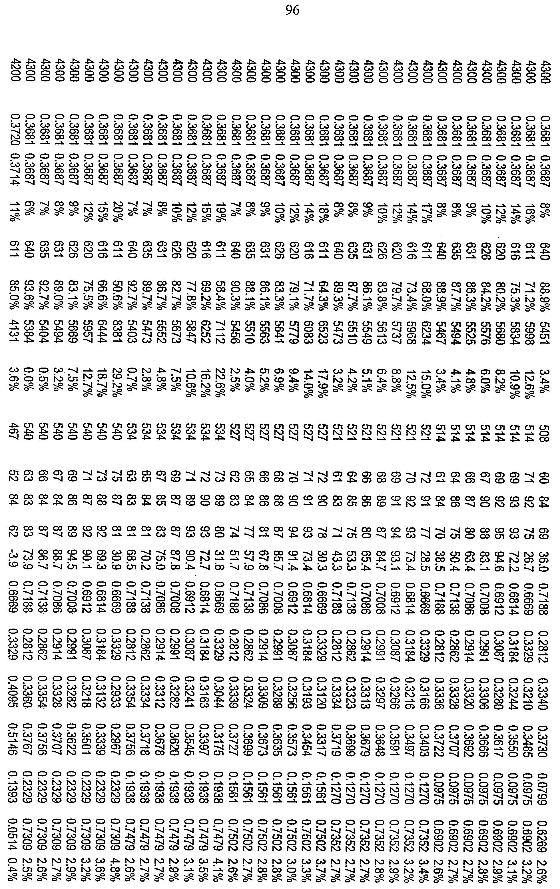 Figure 112010029469117-pct00062