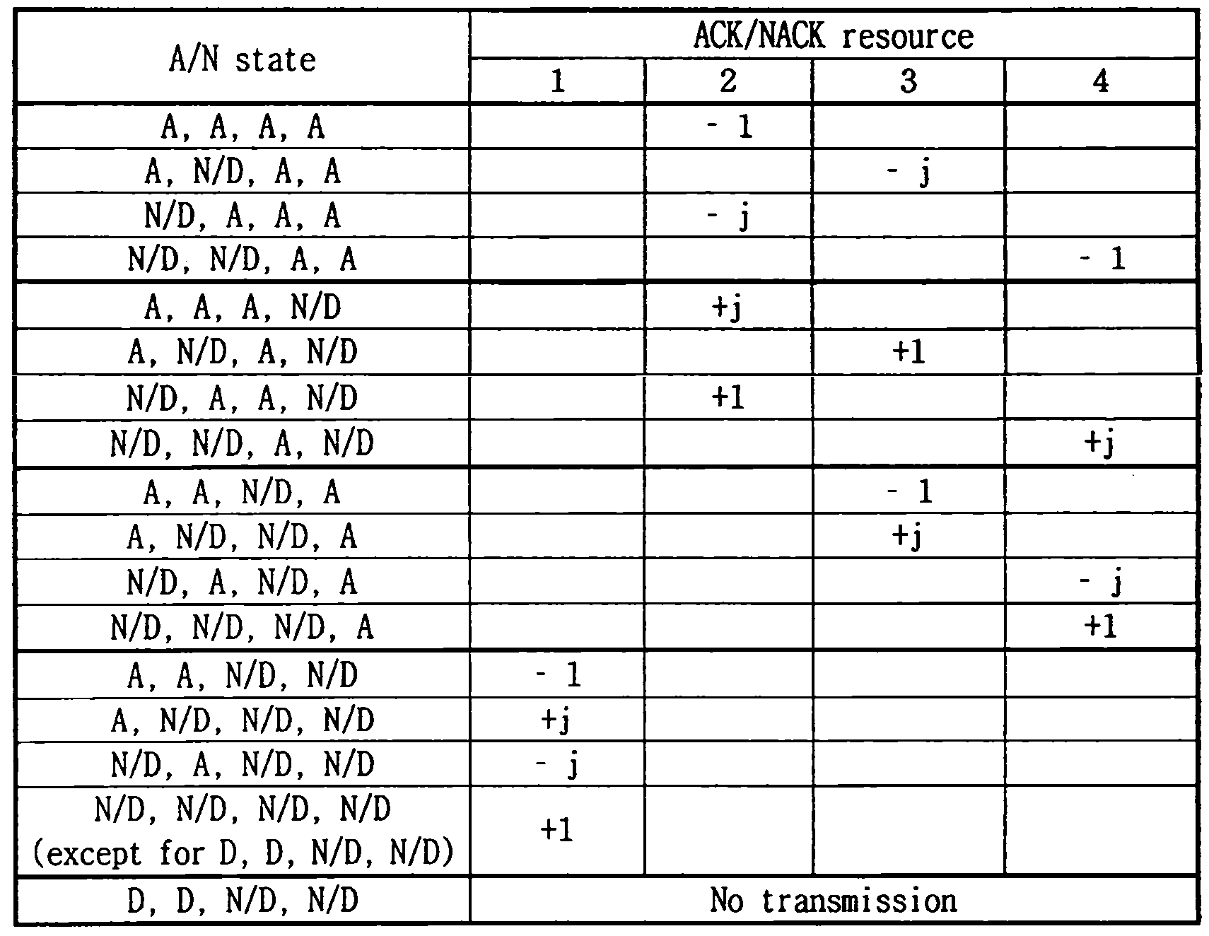 Figure 112013043308736-pct00015