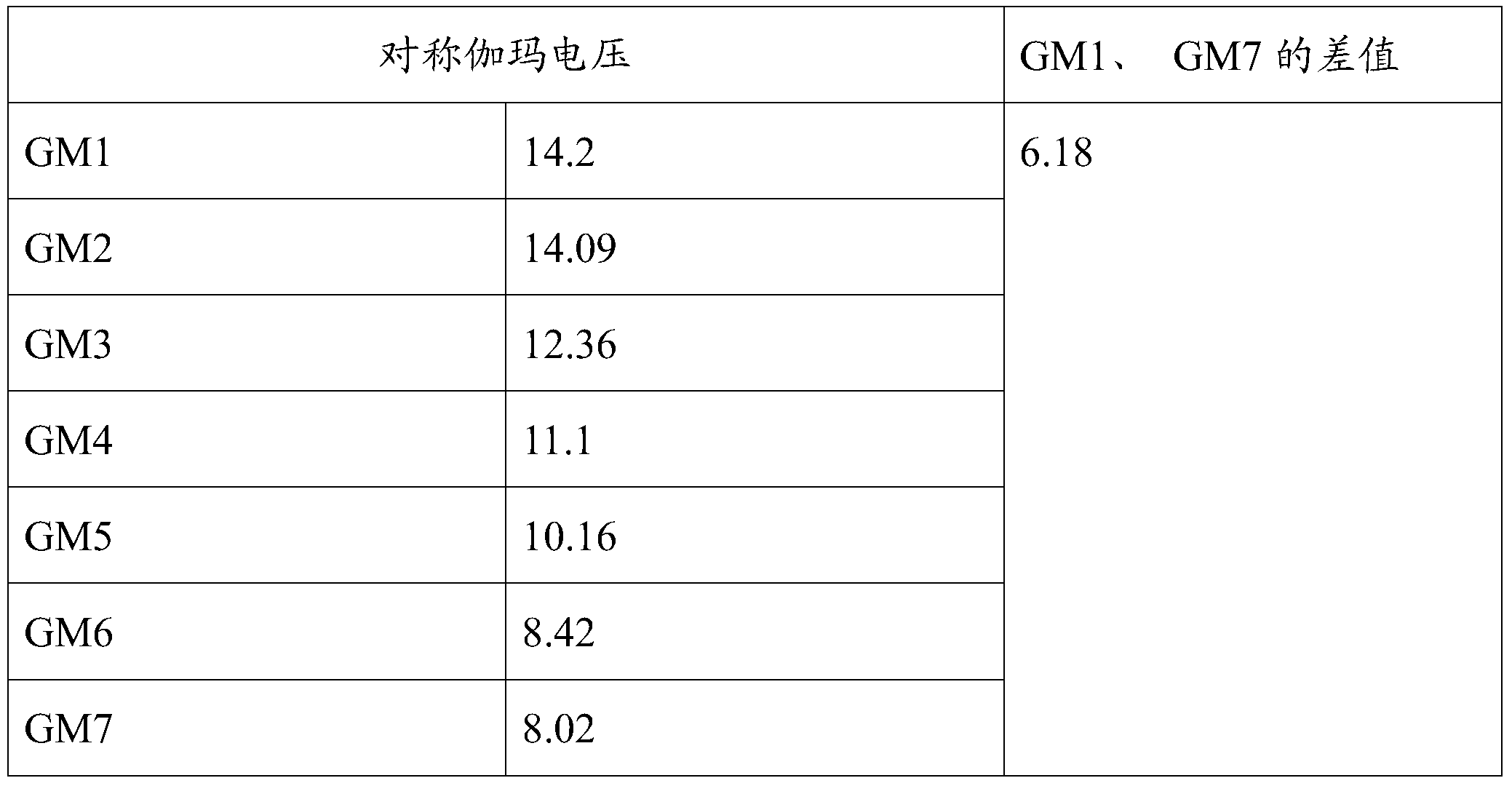 Figure PCTCN2018095093-appb-000001