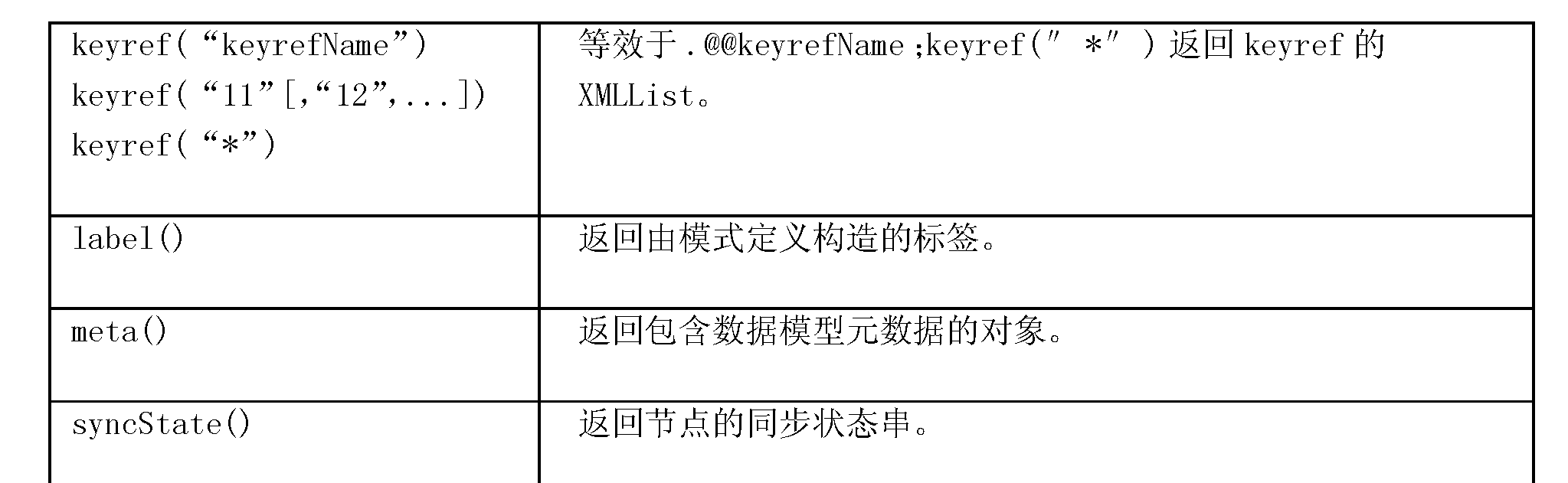 Figure CN101421726BD01051