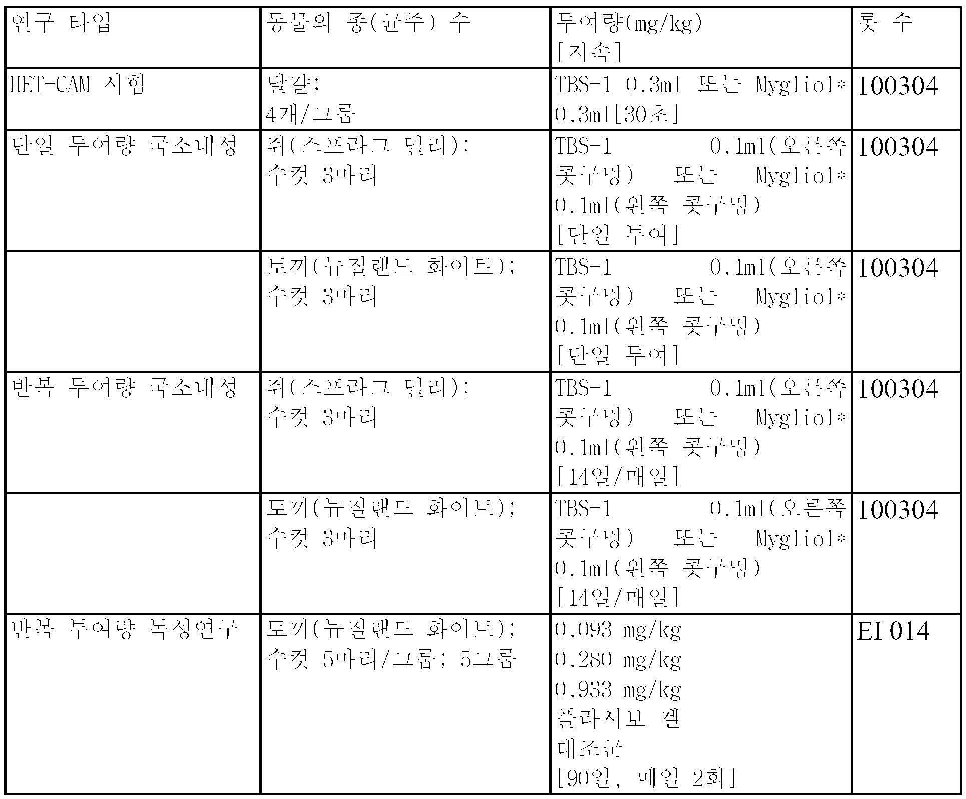 Figure pat00076