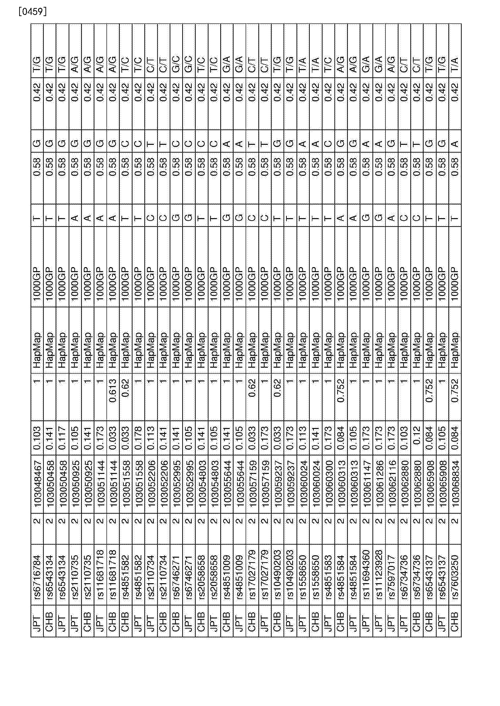 Figure CN107109494AD01301