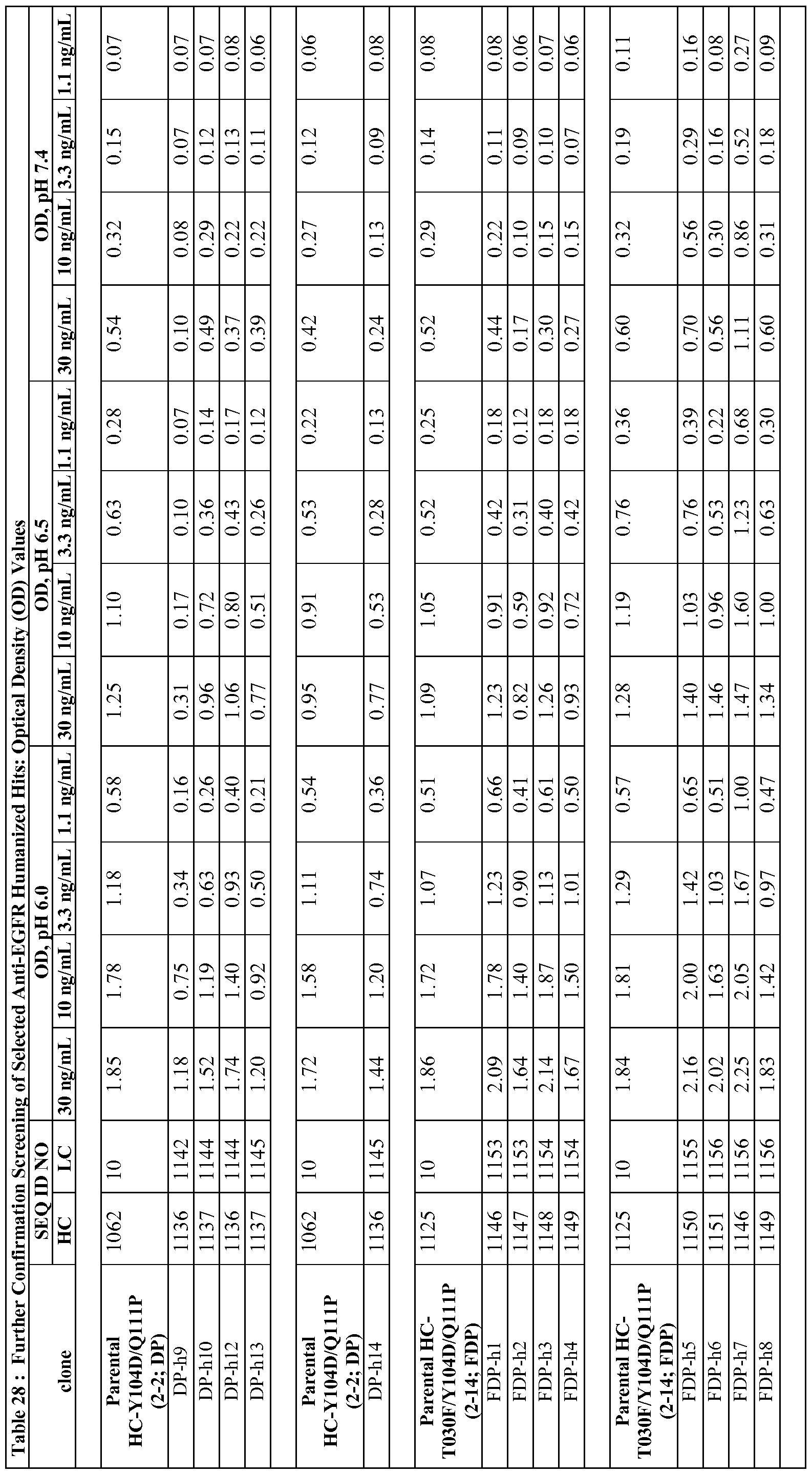 Figure imgf000358_0001
