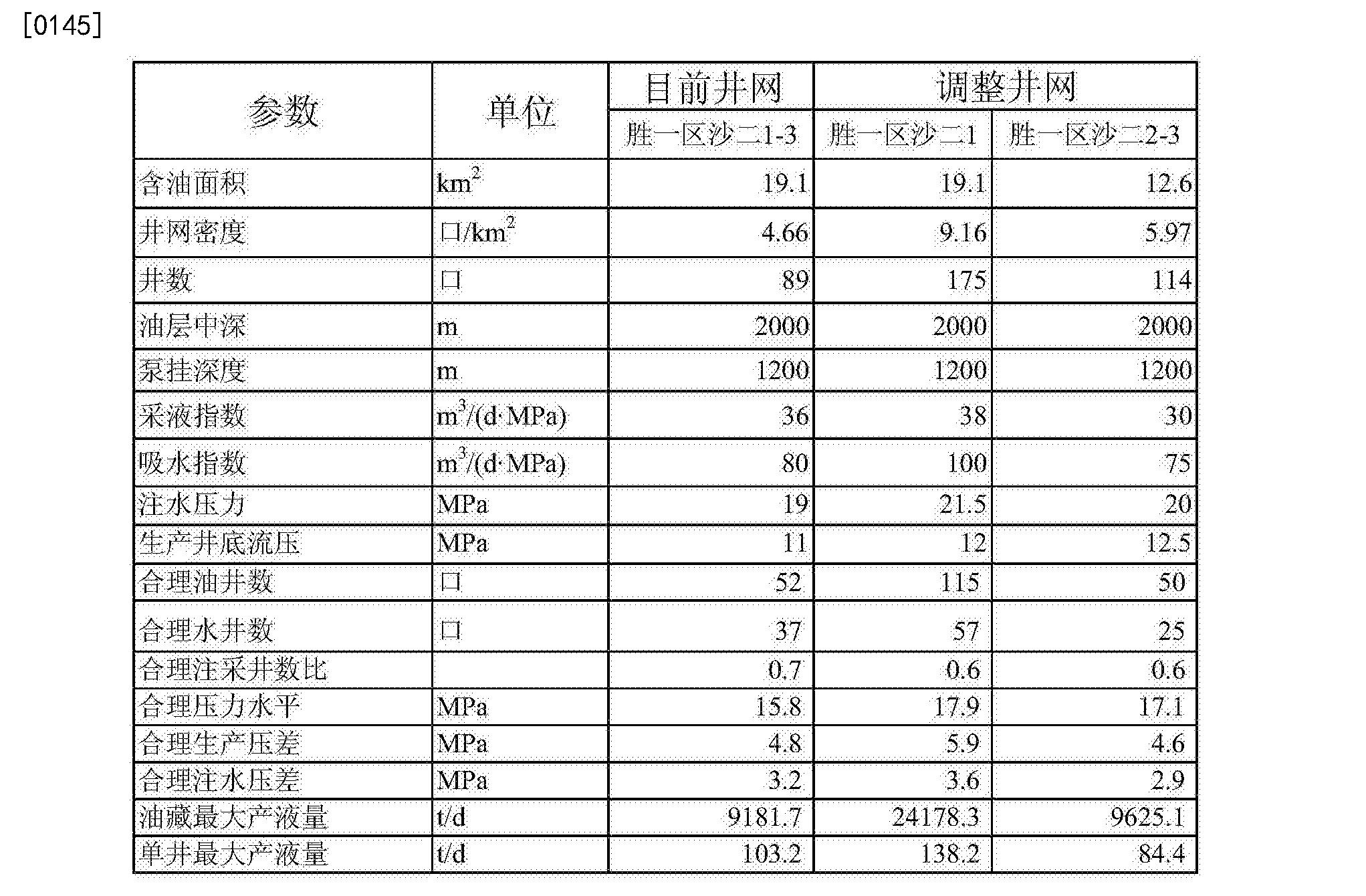 Figure CN105626036AD00111