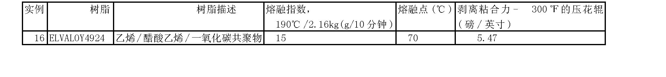 Figure CN101421646BD00162