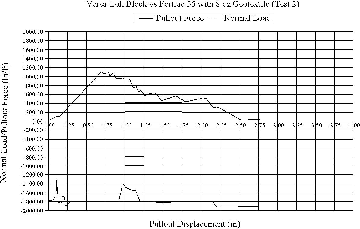 Figure US20050042040A1-20050224-C00009