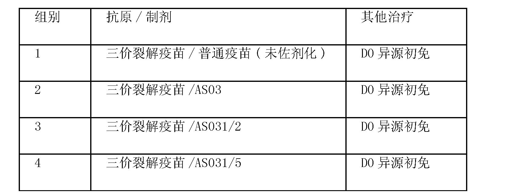 Figure CN101522218BD00411