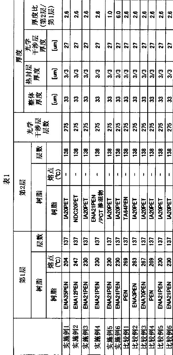 Figure CN102652063BD00281
