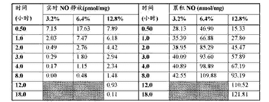 Figure CN105813617AD00341