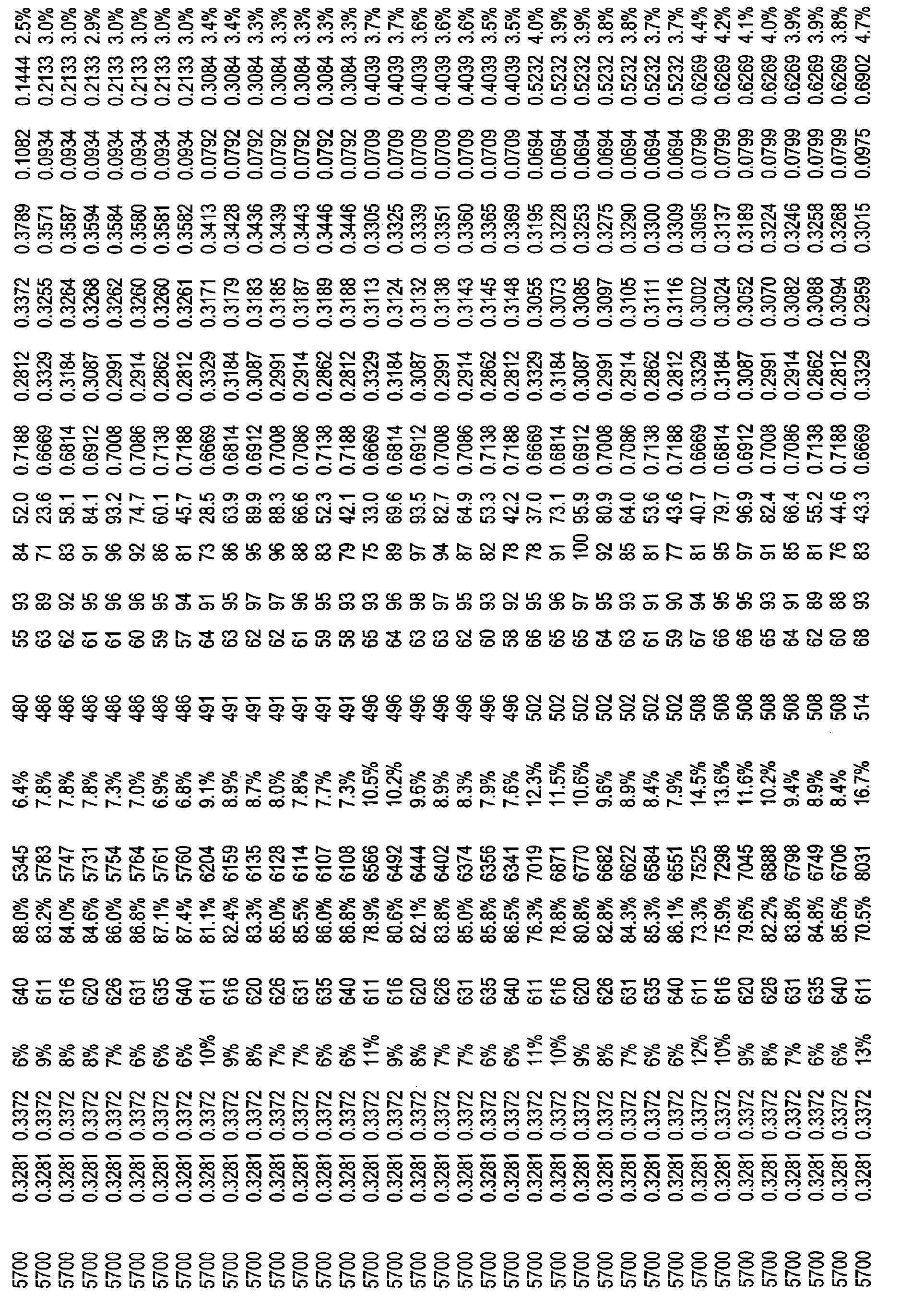 Figure CN101821544BD00461