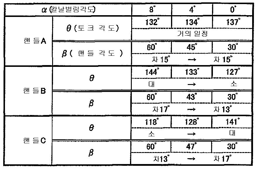 Figure 112013029323748-pct00001