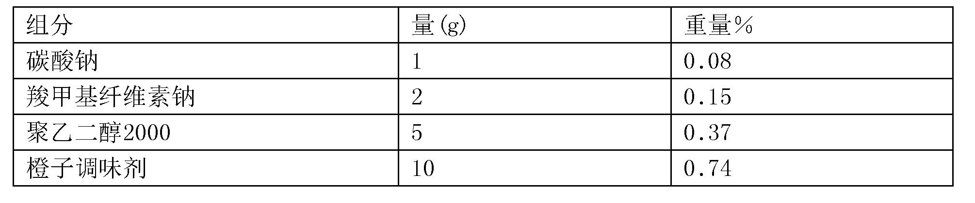 Figure CN107811980AD00182