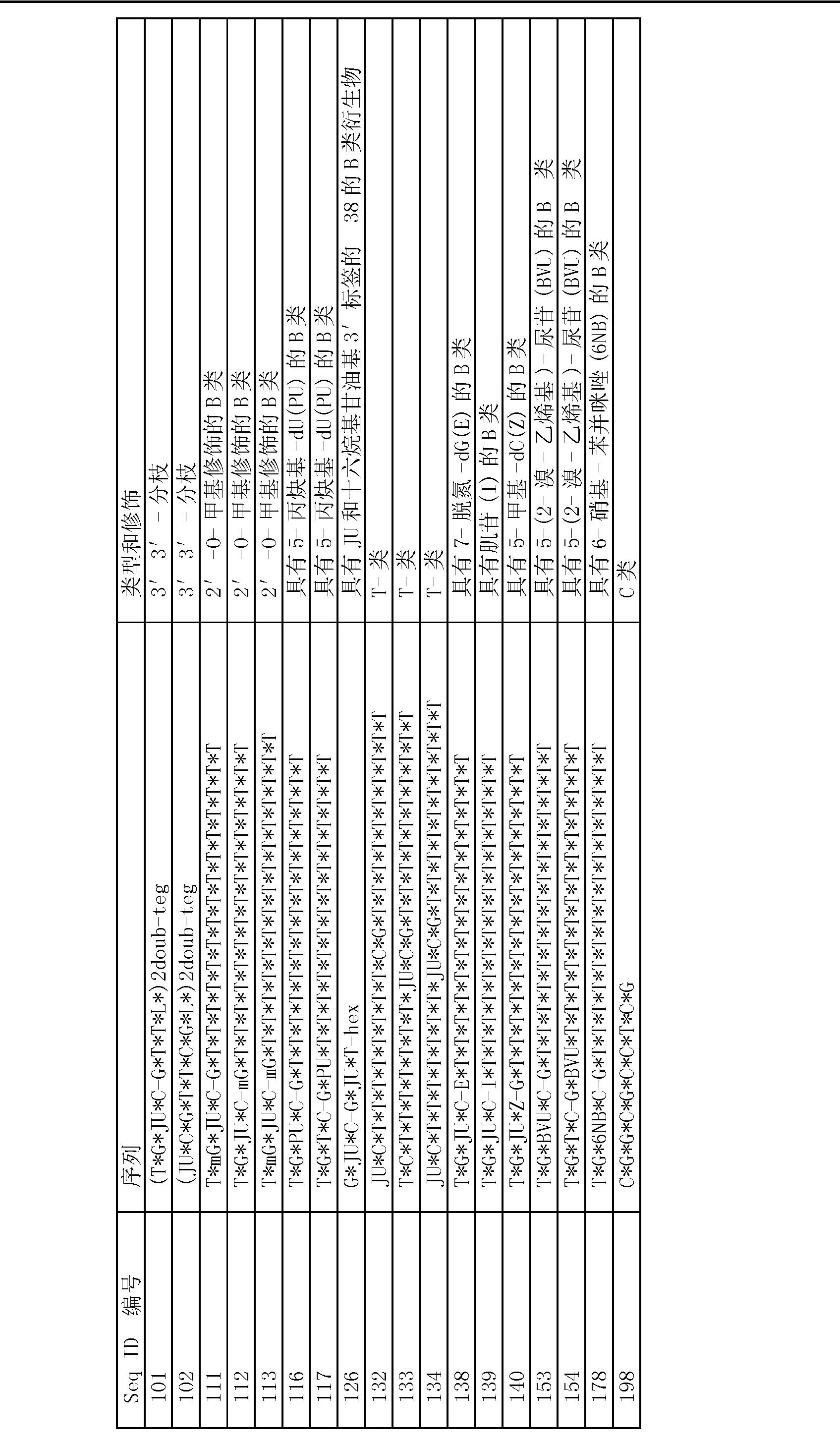 Figure CN101517082BD00491