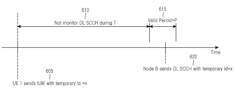 Figure R1020050113193
