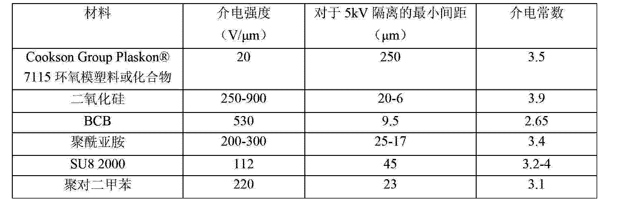 Figure CN102906833AD00051