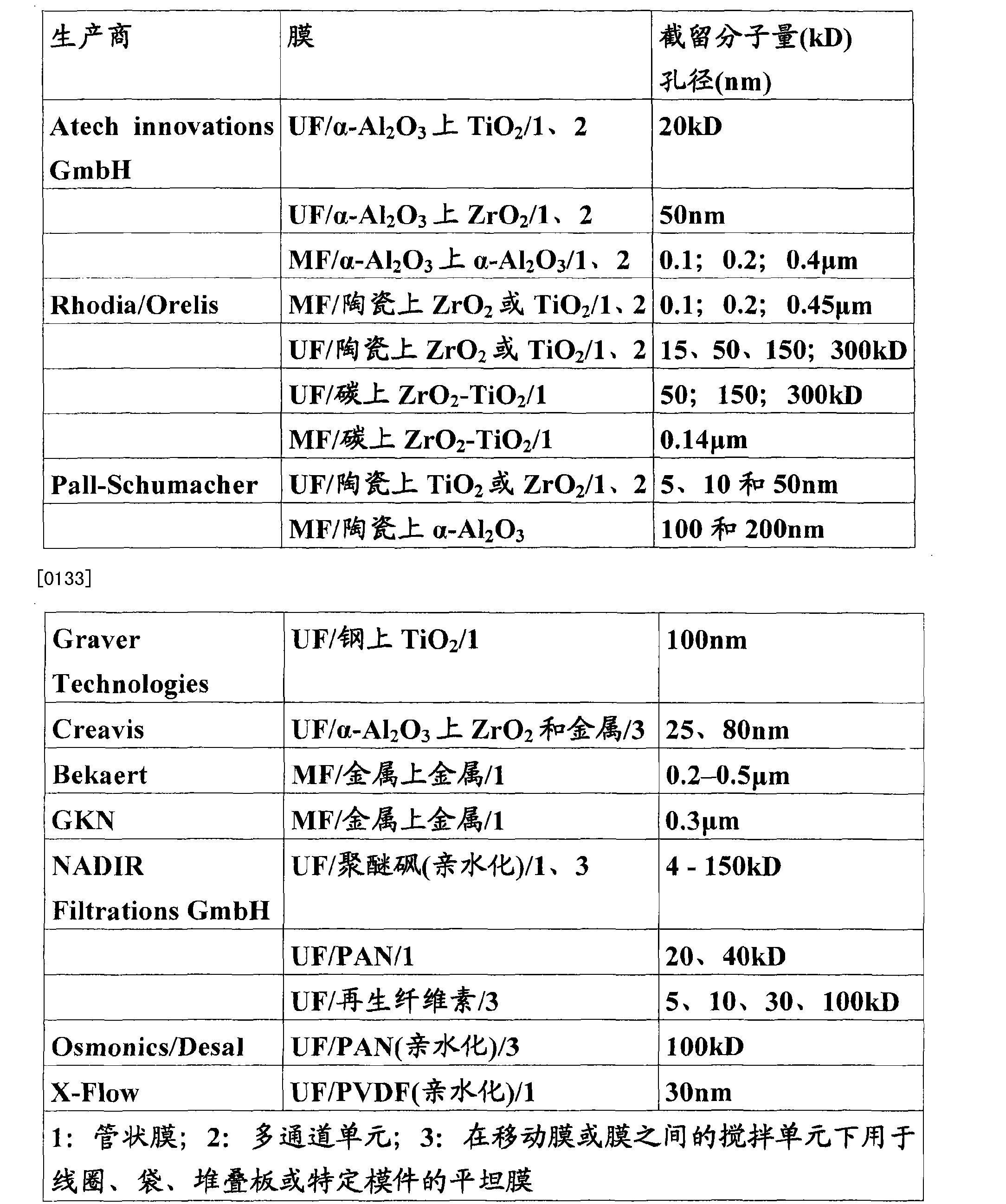 Figure CN101778870BD00171