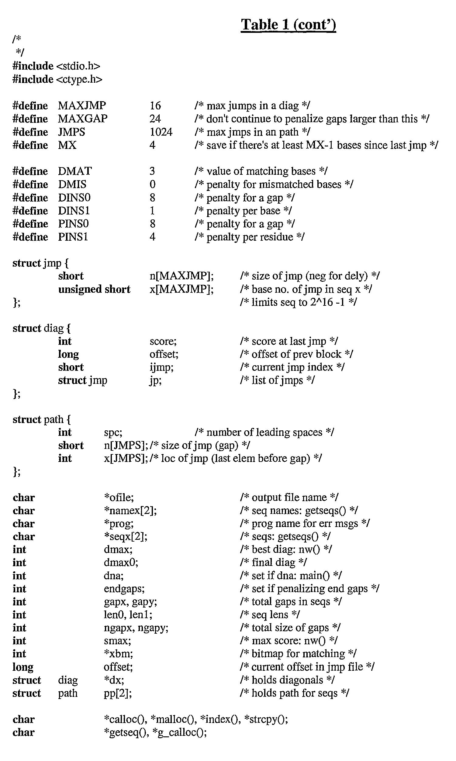 JMP Tuyau Connecteur Assortiment T Forme 8 mm mk-5646