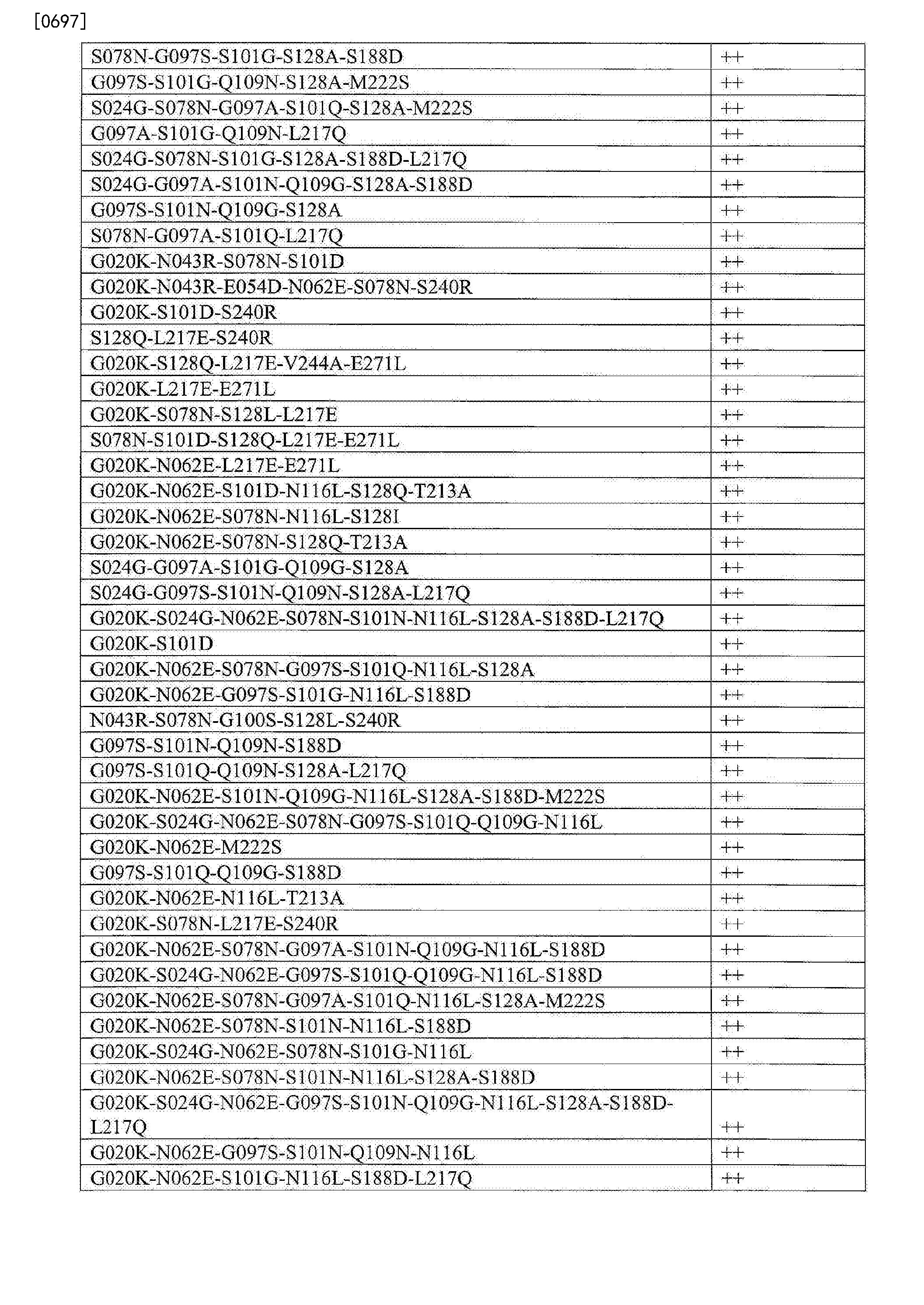 Figure CN103764823BD02981