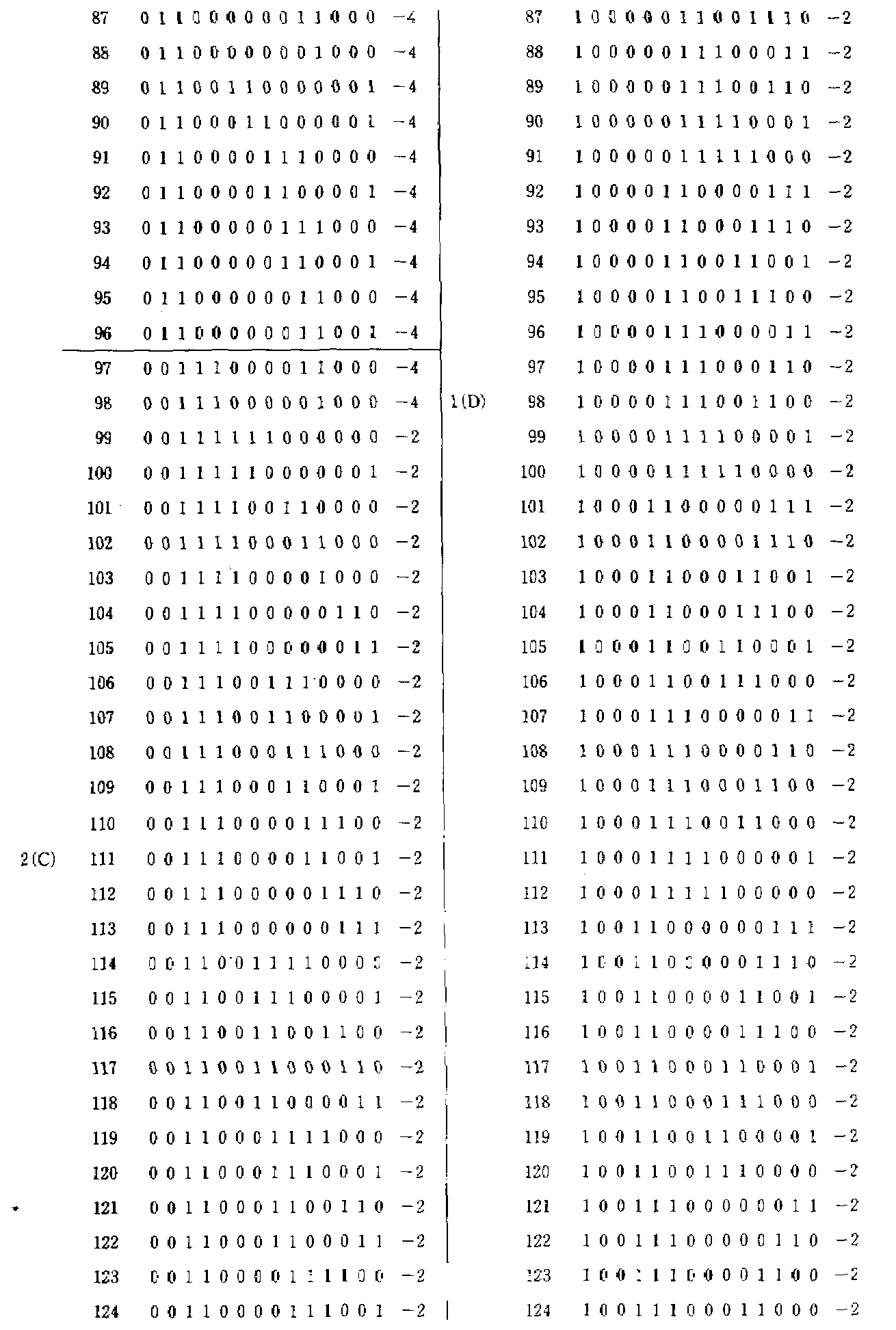 Figure kpo00031