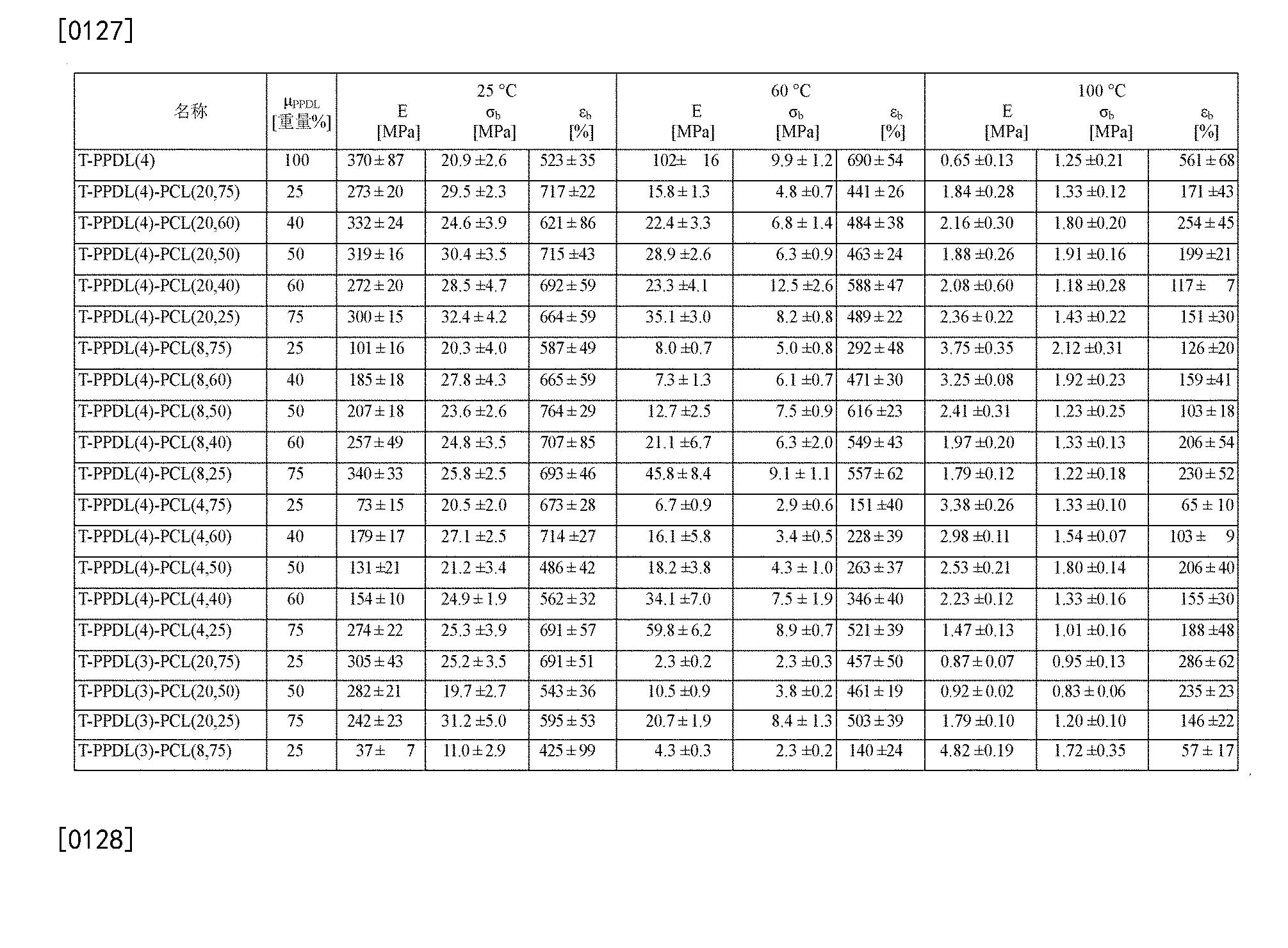 Figure CN102202865BD00151