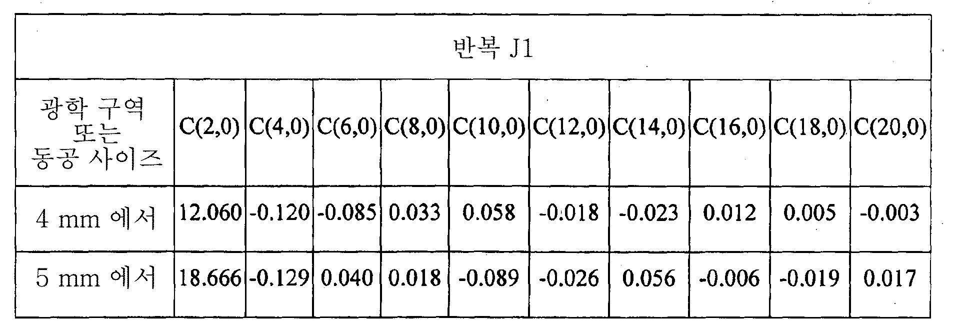 Figure 112014105016158-pct00026