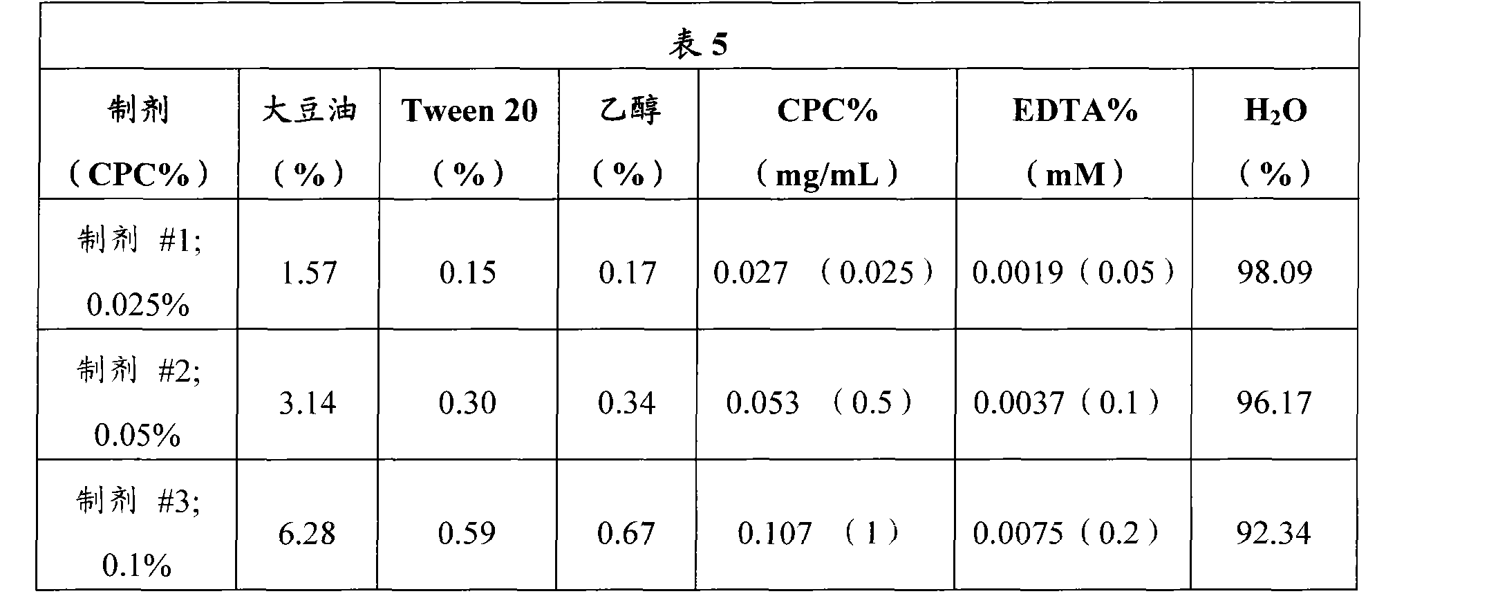 CN102083415A - Methods for treating herpes virus infections